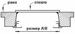 Инструкция по установке и эксплуатации мансардных рулонных штор.