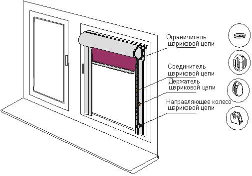 рулонная штора день ночь инструкция по сборке - фото 8