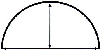 Схема дугового гнутия.