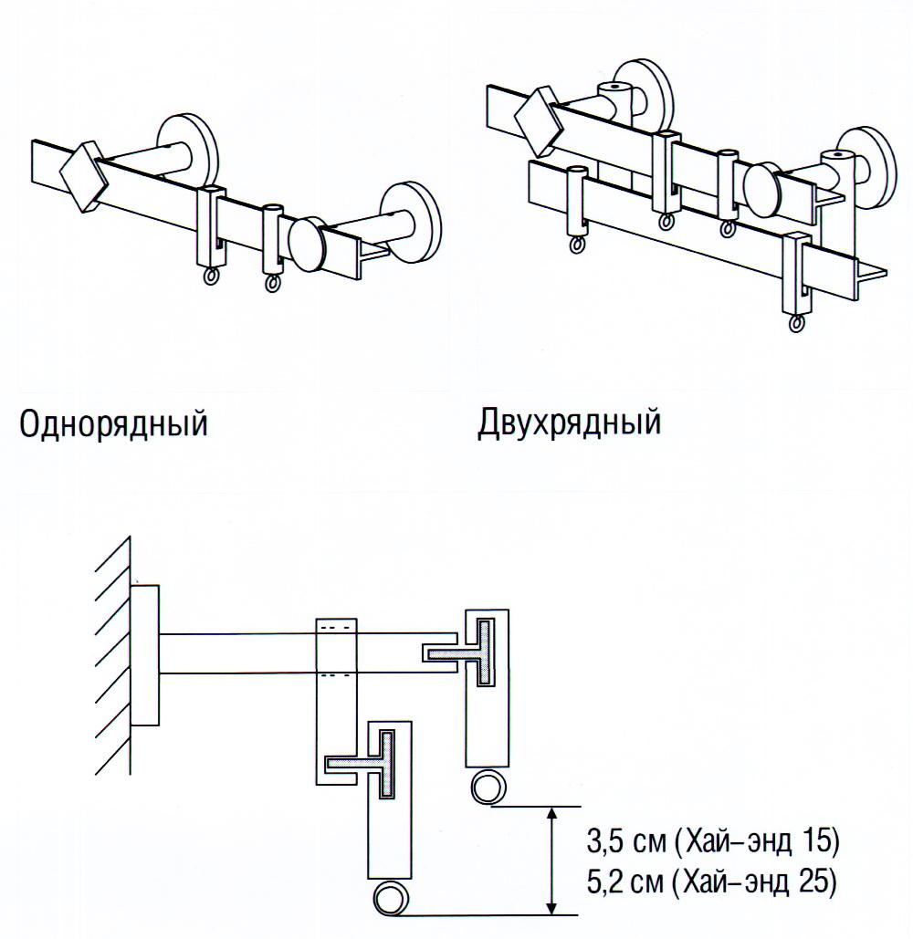 Хай-Энд 25 - 150см.  1 или 2. легкие, cредние.  Максимальная длина между кронштейнами.
