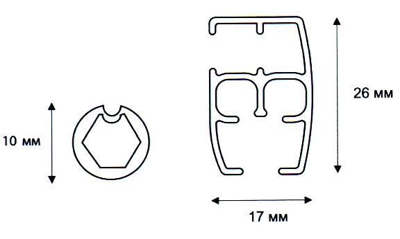 Схема профиля R-2880.