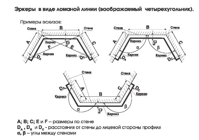 Универсальные профиля Мини.