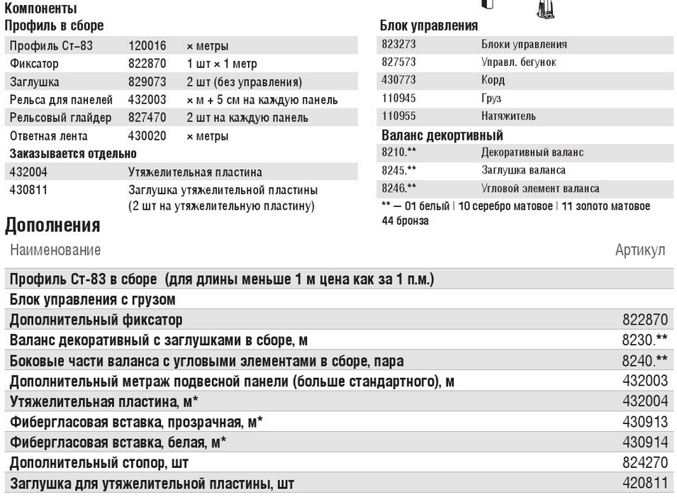 Профильные карнизы. Карнизы для японских штор. Профильные системы Ст-83, Ст-84, Ст-85